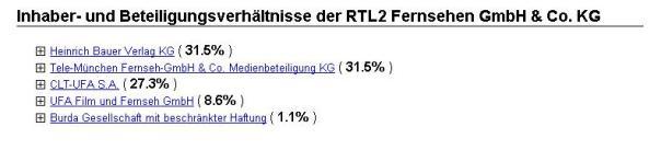 Viagogo_Kloiber_Herbert_RTL2_Beteiligungen