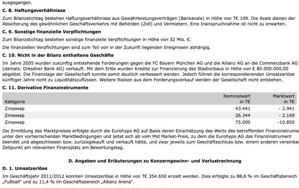 Aus dem Konzernabschluss 2011/2012 der FC Bayern München AG Quelle