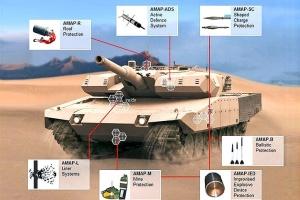 """Der Kampfpanzer Leopard 2 wird als """"Revolution"""" noch robuster."""
