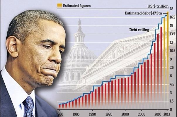 USA Staatsverschuldung Das Finanzsystem Zinseszins führt zum Kollaps