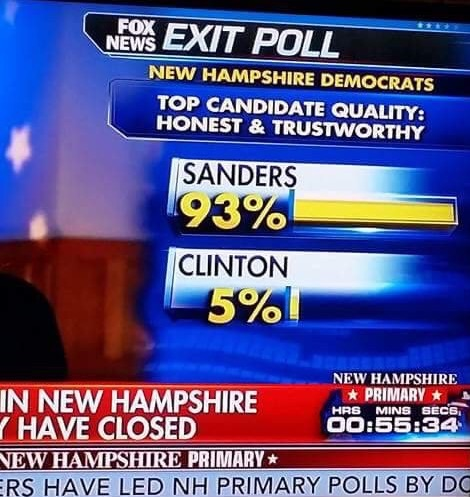 New Hampshire Primary 2016 Honest & Trustworthy A matter of Trust! Just #FeelTheBurn